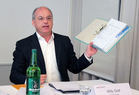 Willy Graf, Präsident Validitas Verband Schweizer Finanzdienstleister, zeigt die verheerenden Konsequenzen des Fidleg für Konsumenten und KMU im Finanzmarkt drastisch auf.
